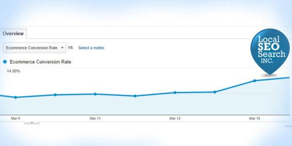Google-Analytics-traffic-local-seo-search