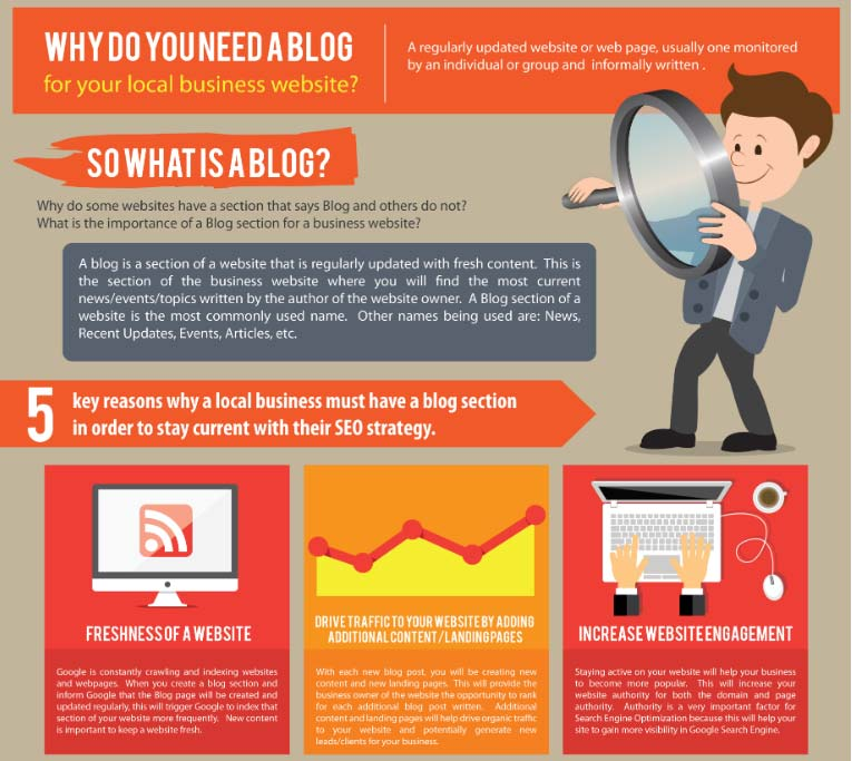 Why-Do-You-Need-a-Blog