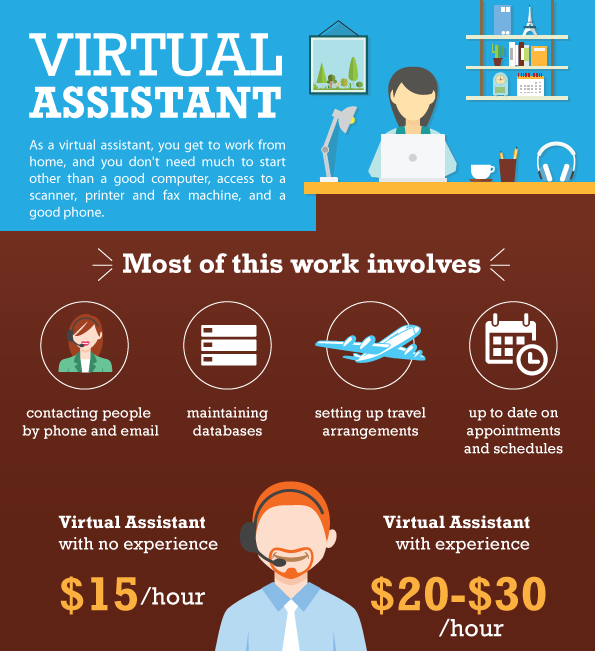 Virtual Assistant - Local SEO Search