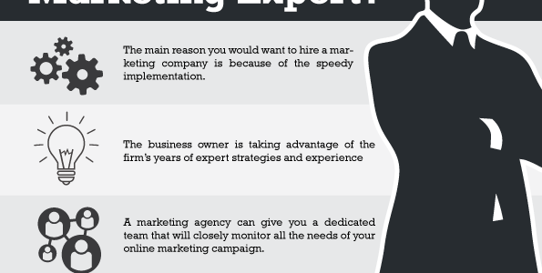 why hire a digital marketing expert