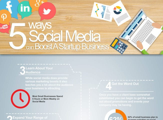5 Ways Social Media Can Boost A Startup Business