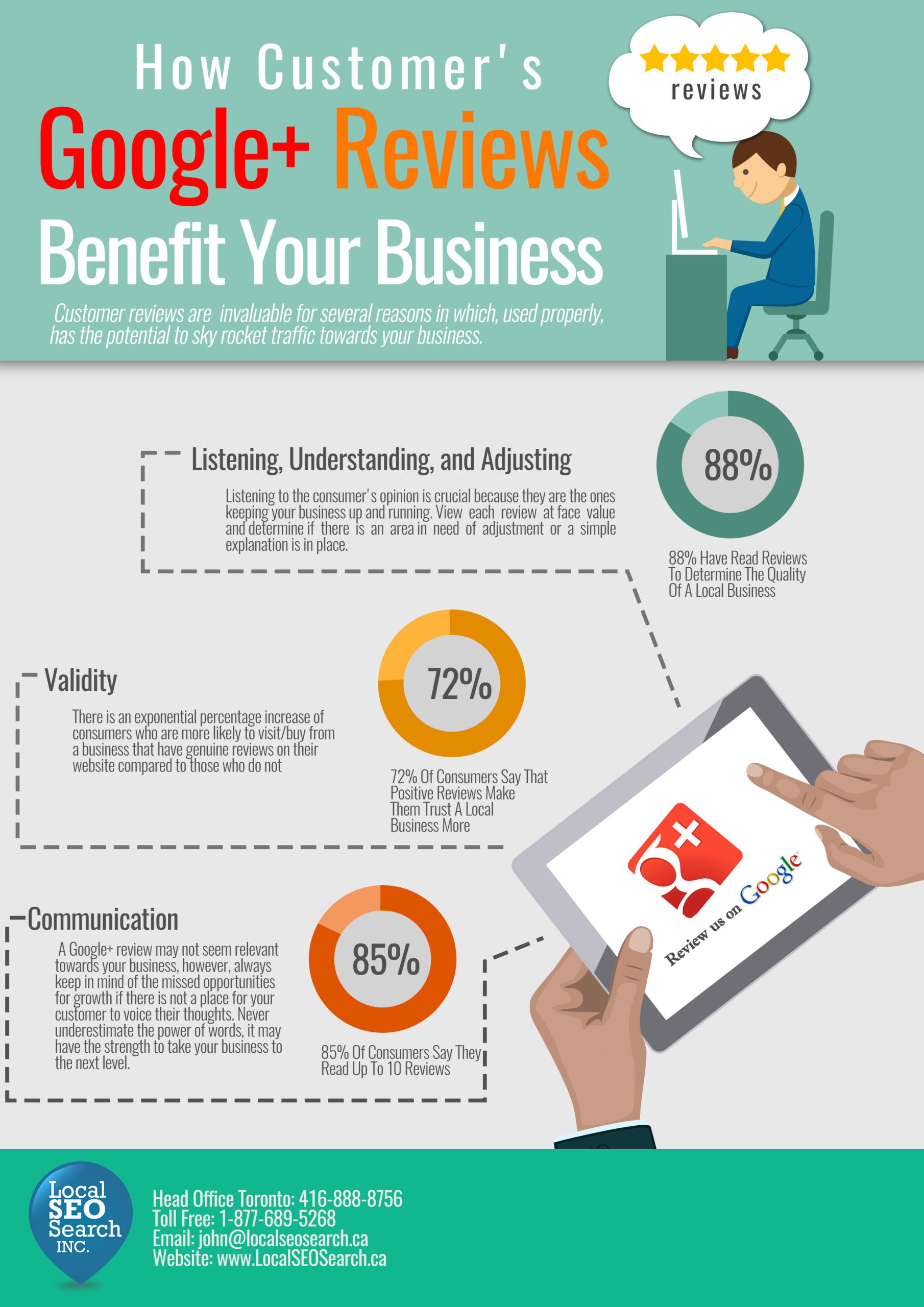 How-Customers-Google-Reviews-Benefit-Your-Business