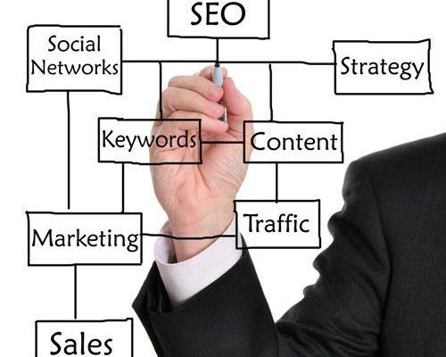Search-Engine-Optimization-SEO