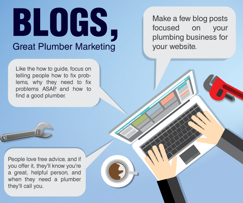 blogs-great-plumber-marketing-local-seo-search