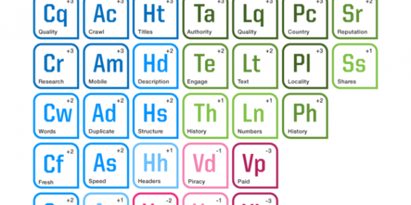2017-SEL_SEO_Periodic_Table_condensed-632x1024