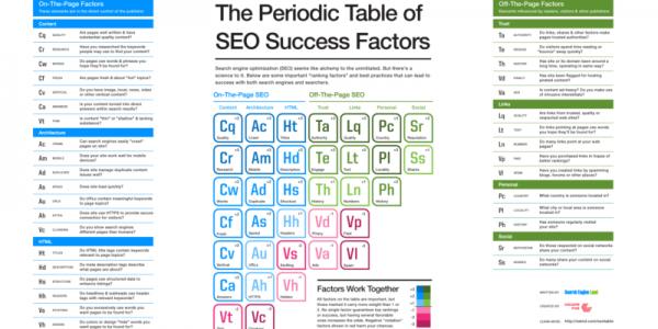 2017-SEO_Periodic_Table