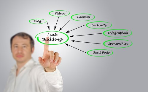 Optimize-Your-Online-Landing-Pages-for-Local-SEO6