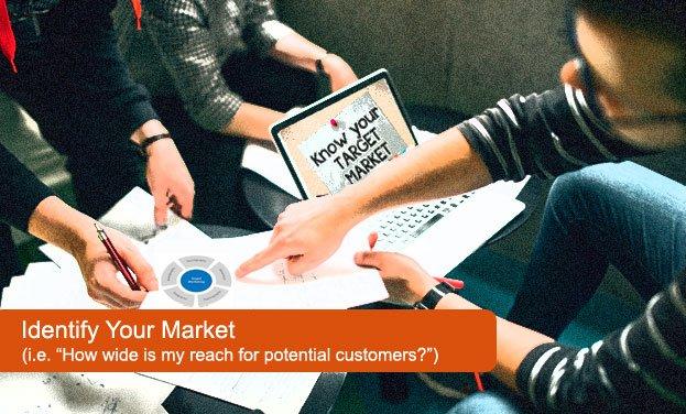 Identify-your-market