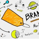 Marketing-Strategy-for-Service-Based-opt