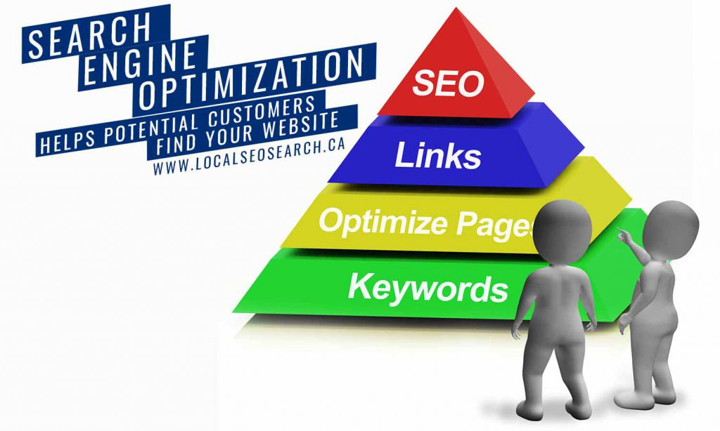 Search Engine Optimization helps potential customers find your website