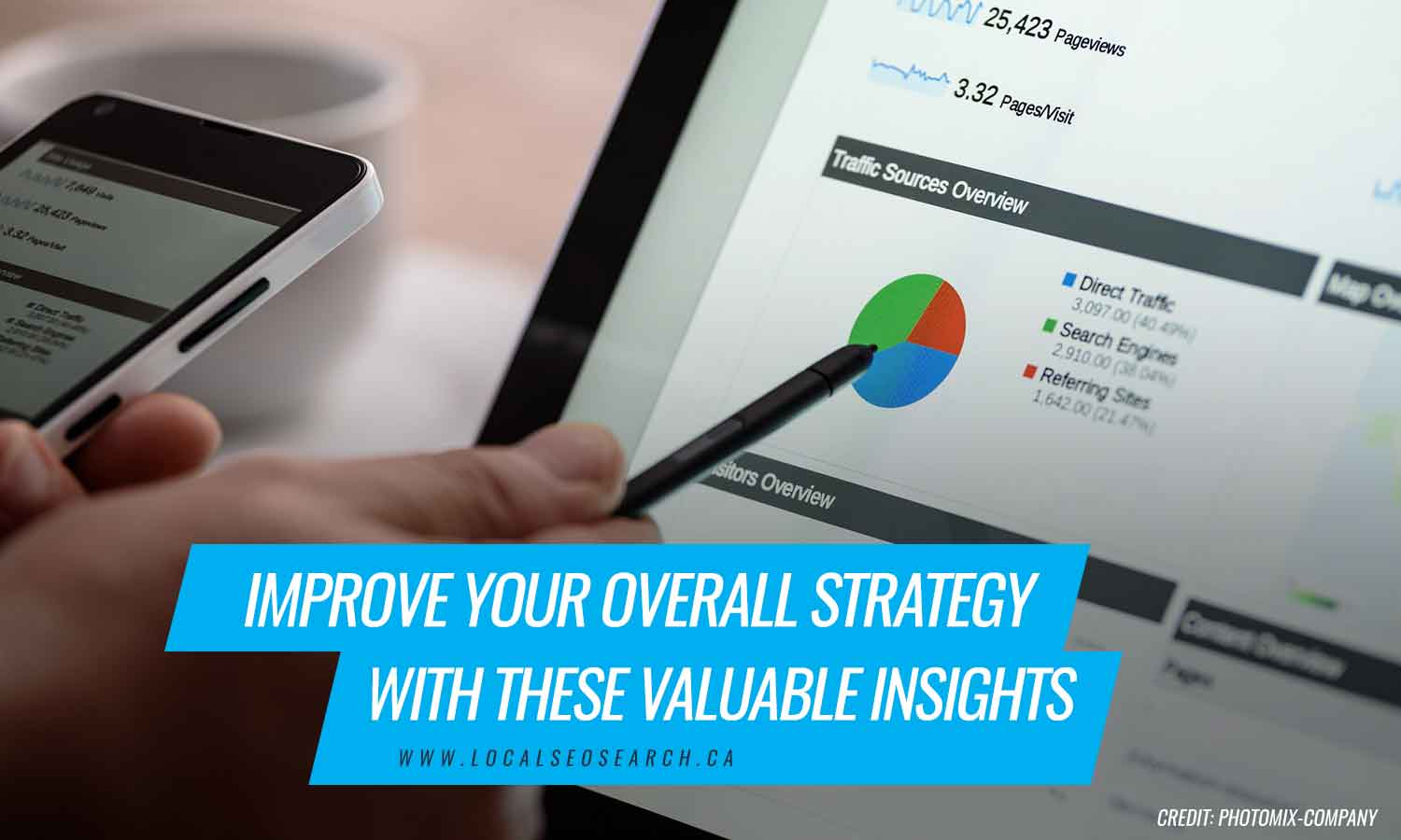 Improve your overall strategy
