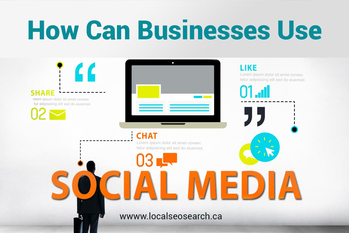 How Can Businesses Use Social Media?