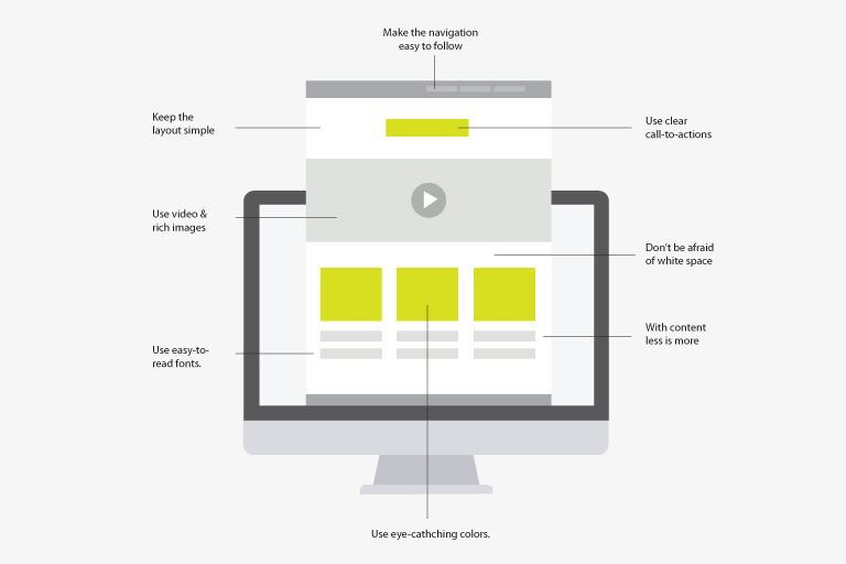 Design-Your-Website-and-Text-With-Your-Customer-in-Mind