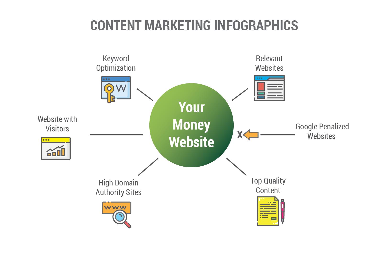 Content Marketing Infographics-01