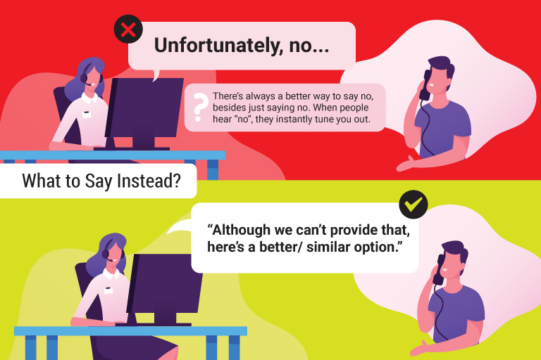 Why-You-Should-Learn-No-to-Some-Customers
