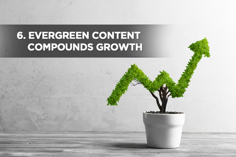 Evergreen Content Compounds Growth