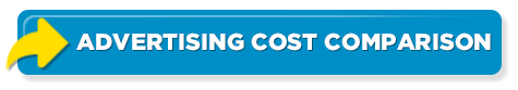 Advertising Cost Comparison